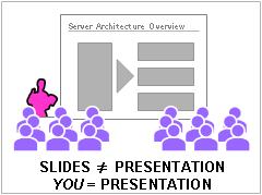 You, not Your Slides, are Your Presentation