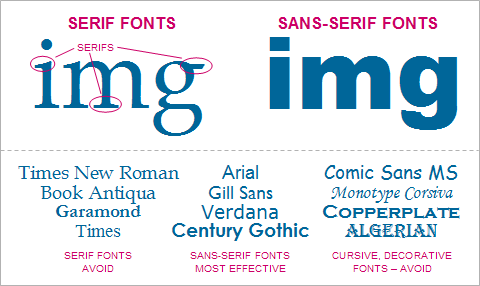 Effective Fonts for Presentations
