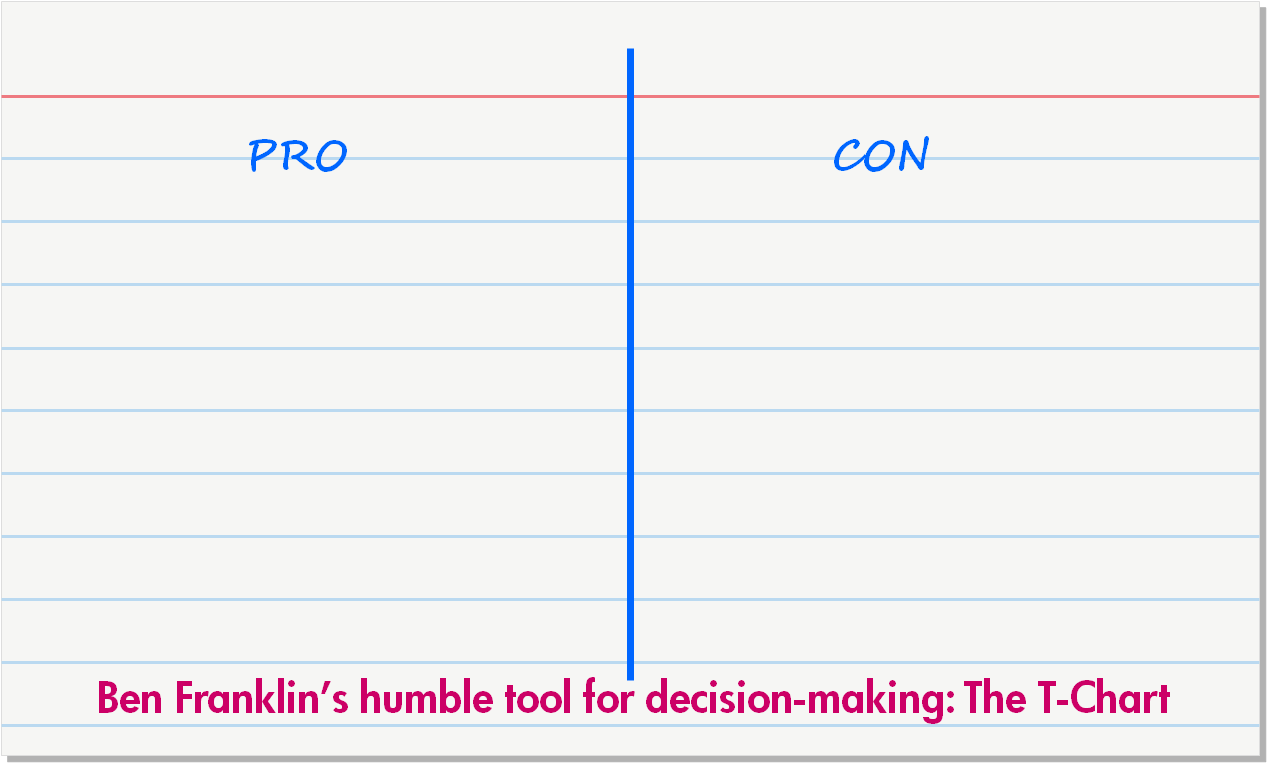 Make a Difficult Decision Like Benjamin Franklin - T-charts